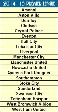 2014-15-premier-league
